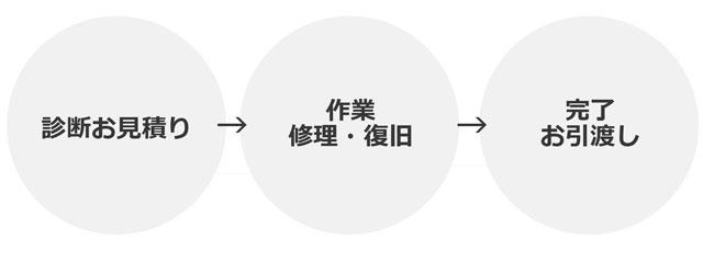 tasuke-menu