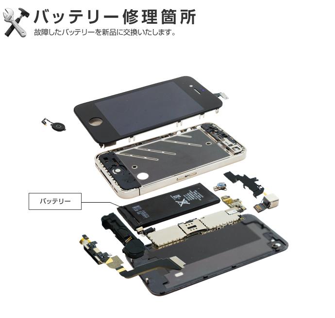 setumei-battery-repair02