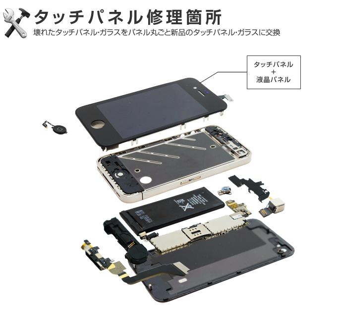 setumei-digityserpanel-repair02