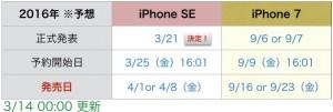 iphonese7sk